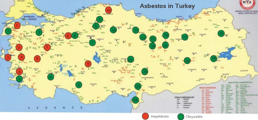 Asbestos in Turkey